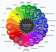 Cool Infographics for Automotive Digital Markerters