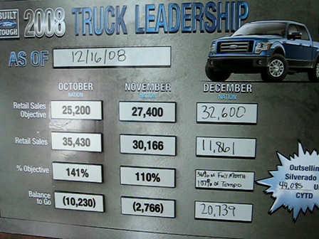 Ford 12-2008 Truck Leadership