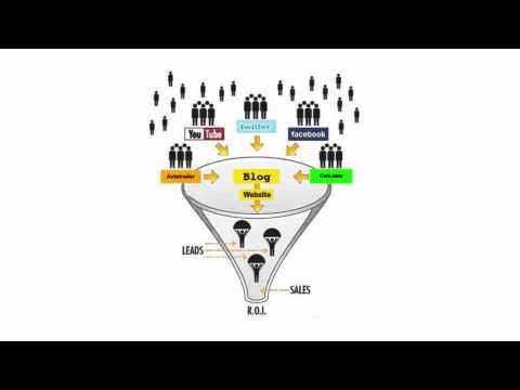 Google Multi Channel Sales Funnel Webinars
