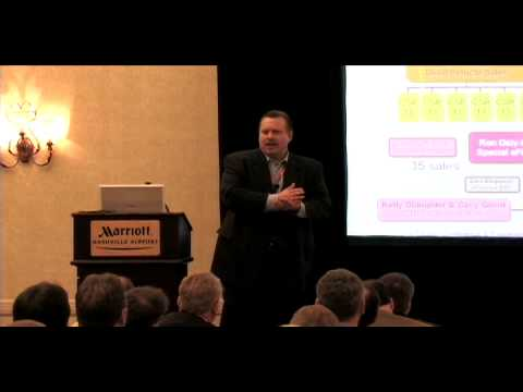 Ralph Paglia; How To Grow Your Internet Sales Team