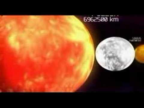 Масштаб Земля и космические тела!!!!