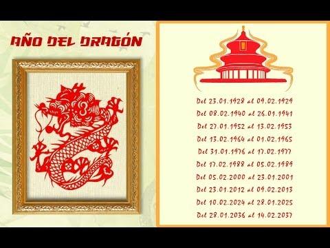龍 Dragón en el Horóscopo Chino. Predicciones desde Living in Pekin by Roger Vicente
