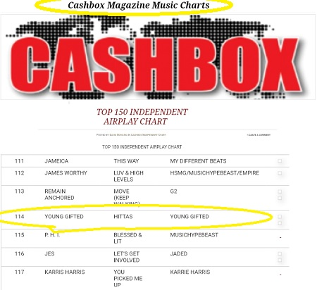 Cashbox Magazine Music Charts_Hittas By Young Gifted