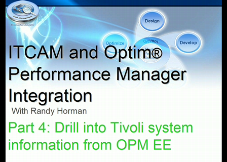 OPM-ITCAM Integration Overview-Part 4
