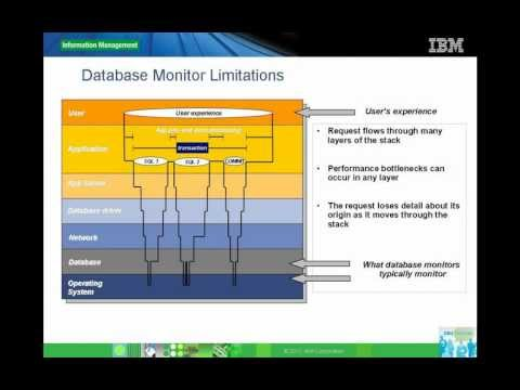 DB2TechTalk_InfoSphereWarehouse_Feb2012.wmv