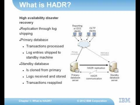 Getting up and Running with HADR