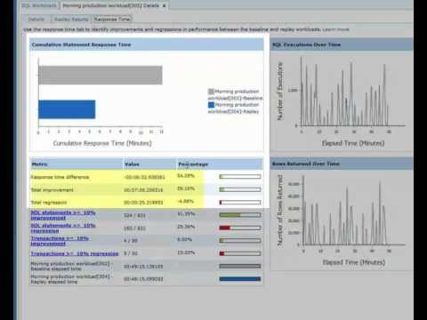 Efficient and realistic workload testing with IBM InfoSphere Optim Query Capture and Replay