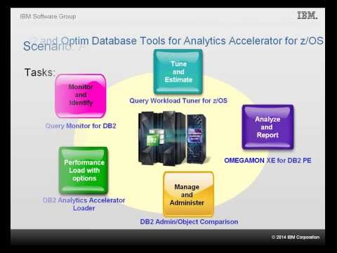 DB2 and Optim Database Tools for IBM DB2 Analytics Accelerator for z/OS