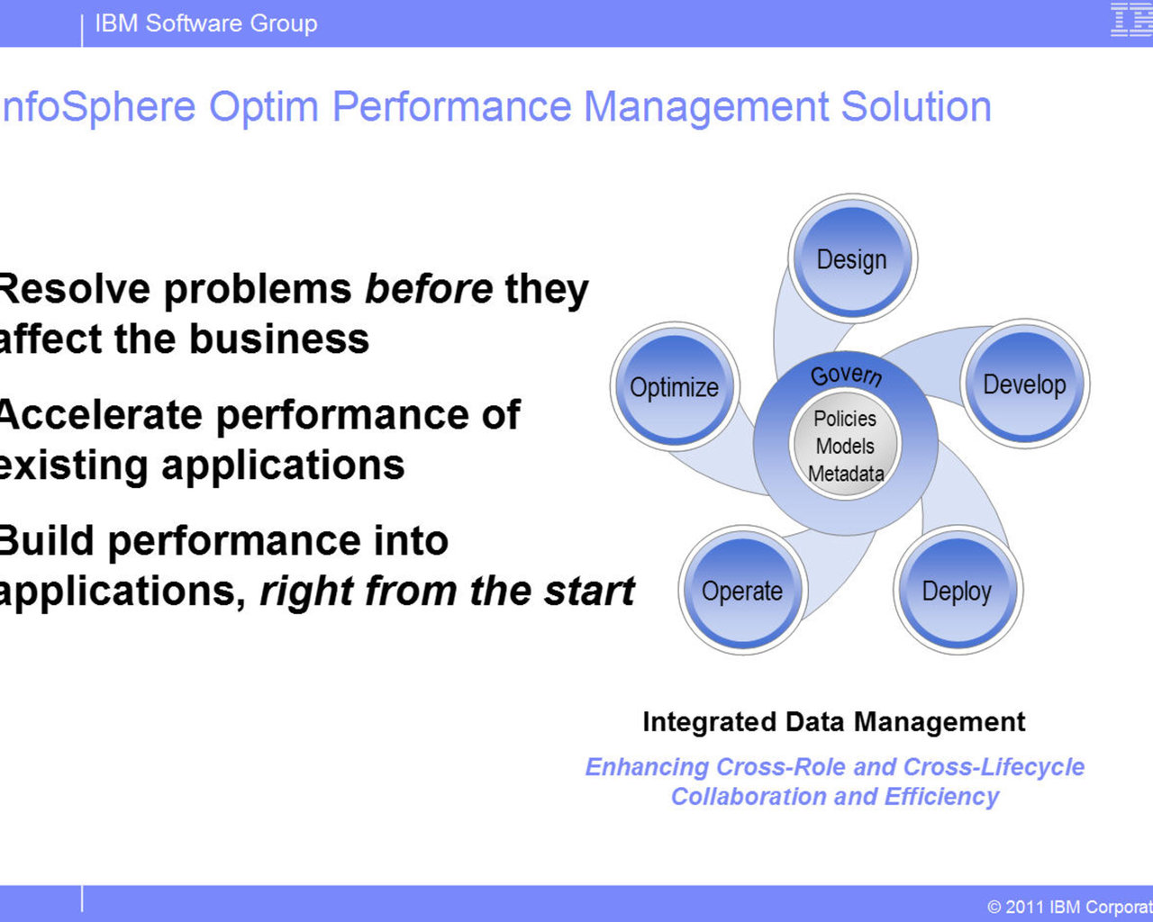 Manage DB2 for z/OS application performance using InfoSphere Optim