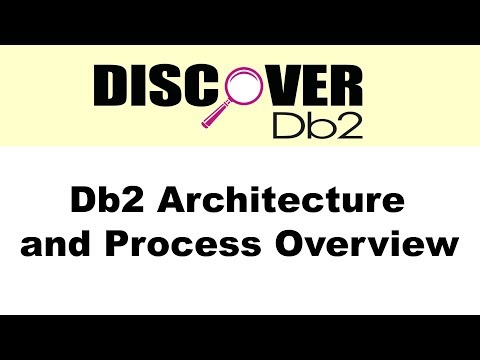 (Ep. 10) - Db2 Architecture and Process Overview