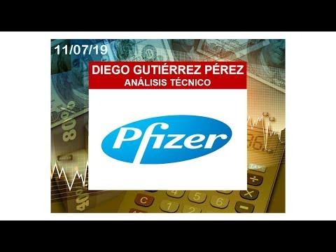 Análisis Técnico de Pfizer.