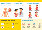 Asthma Causes and Risk Factors