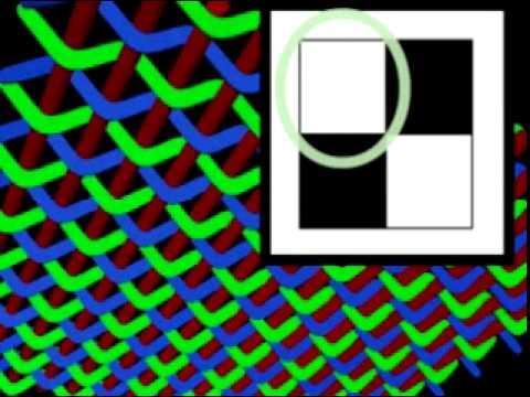A Basic Understanding of Fabric Design - TEXtalks