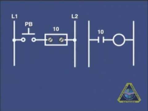How a PLC works, plc automation basics