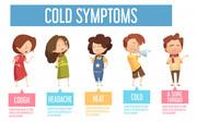 Antibiotics for Common Cold