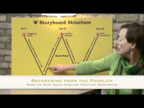 Your Book Starts Here - Storyboarding for Writers