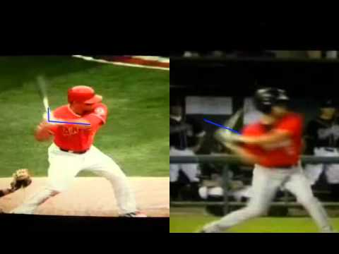 Mike Trout's Torque-Fixing Bat Drag