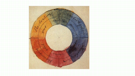 Michael Berger_Goethes colour wheel