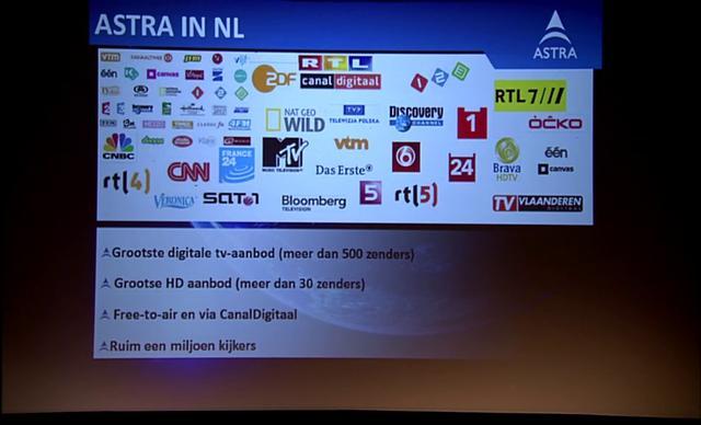 3D Dagen 2010 - Bill Wijdeveld (Astra)