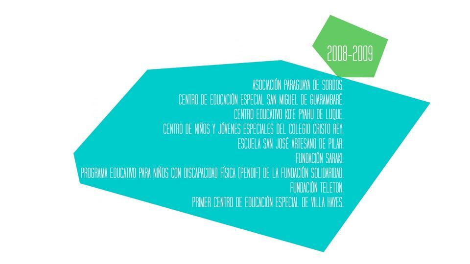 ALAS ABIERTAS 2011 (videoinstitucional)