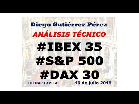 Análisis Técnico del IBEX 35, DAX 30 y S&P 500. (16/07/19).