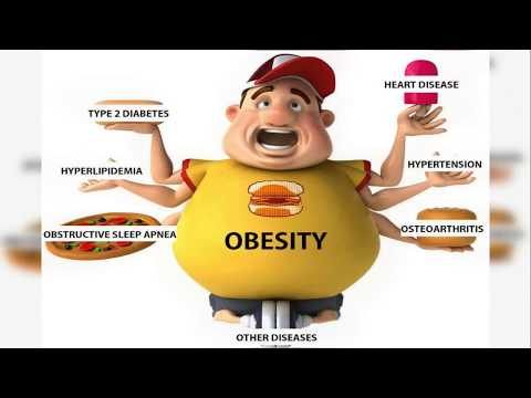 How do you control obesity? | Karnim