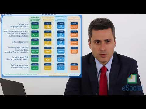 Modificação do Cronograma do eSocial - outubro de 2018