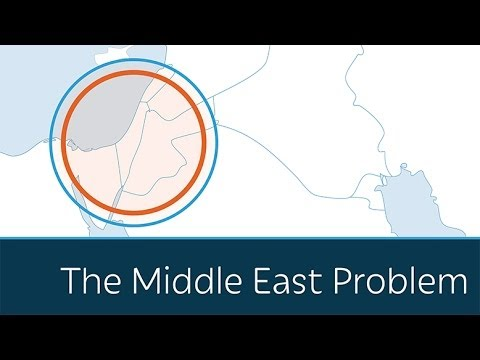 The Middle East Problem - All you need to know. In 5 minutes