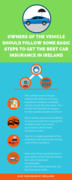 Basic steps to follow to get the best Car Insurance in Ireland
