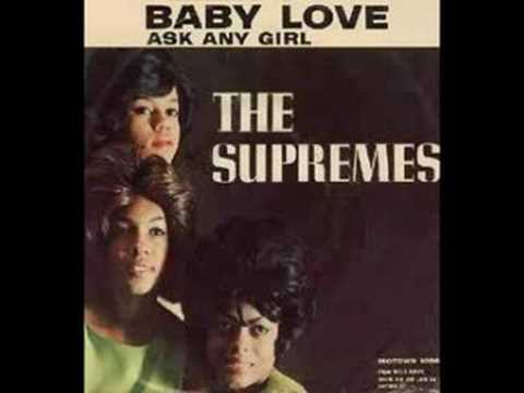 Baby Love -The Funk Brothers  (Supremes) - Instrumental