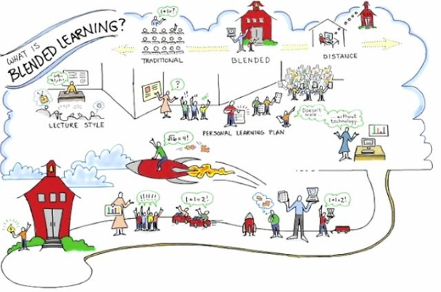 The Fundamentals of Blended Learning