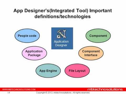 Peoplesoft App Designer Fundamentals-I