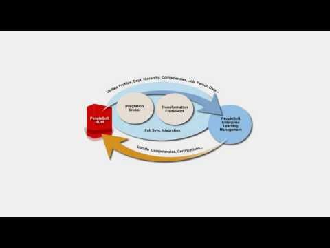 PeopleSoft 9.2 ELM Full Sync Integration Guided Process