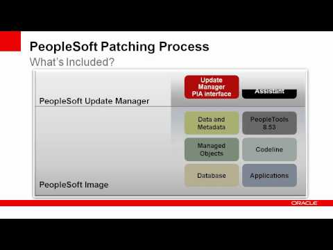 PeopleSoft Update Manager