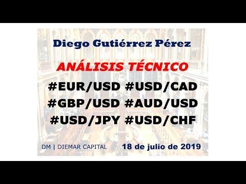 Análisis del Mercado de Divisas. (18/07/19).