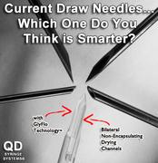 QD Syringe - Smart Syringe Technology