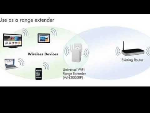 Process of configuring Netgear extenders