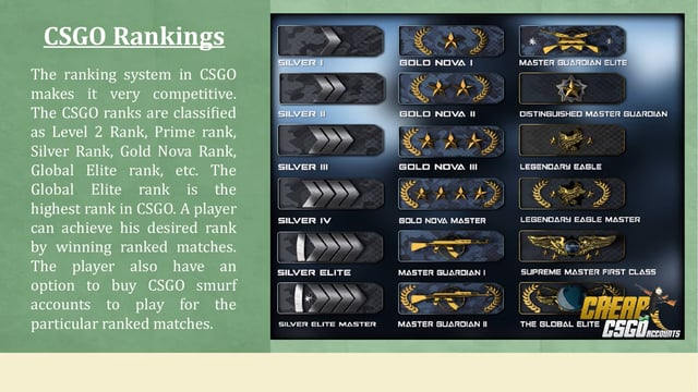 Benefits of Purchasing CSGO Ranks