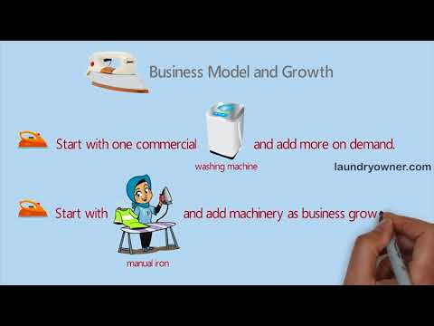 The Number One Approach You Need to Be Using for Coin Operated Laundry Business