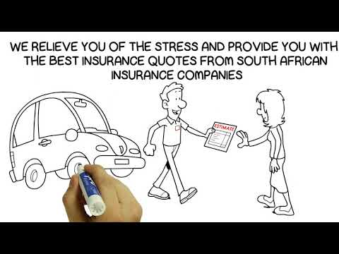 Significance of Cheap Car Insurance Quotes