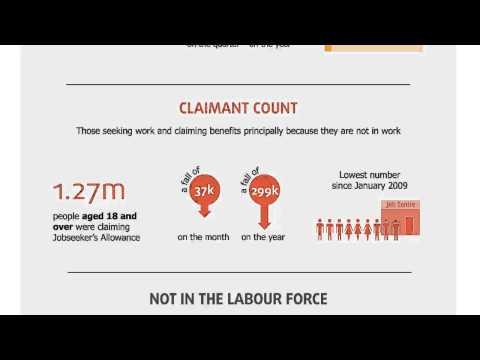 Labour Market across the UK December 2013