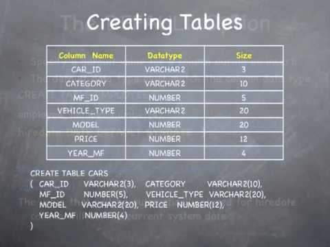 Oracle SQL Tutorial - Creating a table (Theory)