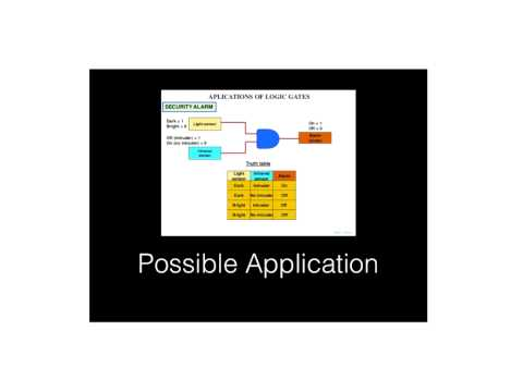 """Stephen Balogh-Caristo on """"Understanding Logic Gates in Software Design and Development Classes"""""""