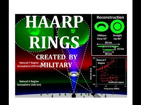 "3/11/2016 -- HAARP ""rings"" created by US Military -- Plasma heating via Radio Waves PROVED"