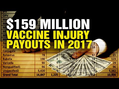 US Govt. Releases Vaccine Injury Payout Figures
