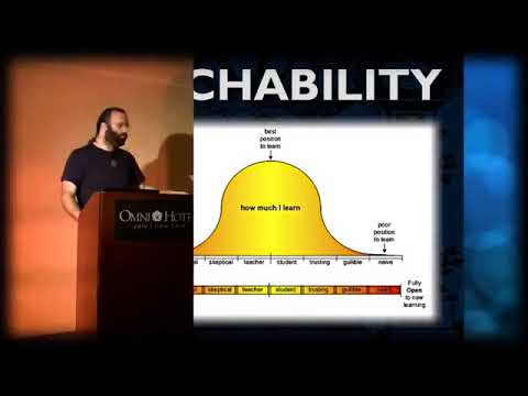 Mark Passio  The Chart of Teachability