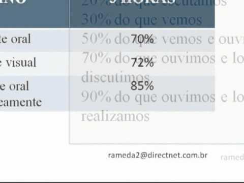 FORMAÇÃO DE INSTRUTORES POR ADEMAR MENDES
