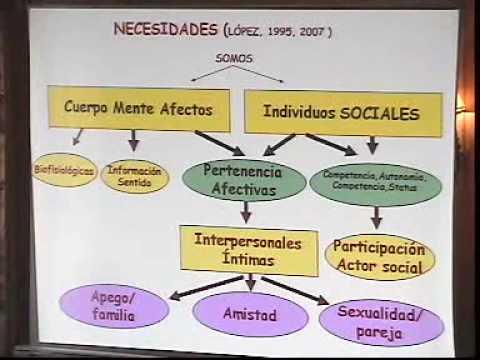 Adolescentes y Educación-UIMP Santander 2009