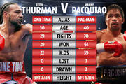 4K~TV~R$$$!~https://pacquiao-vthurman.com/fight