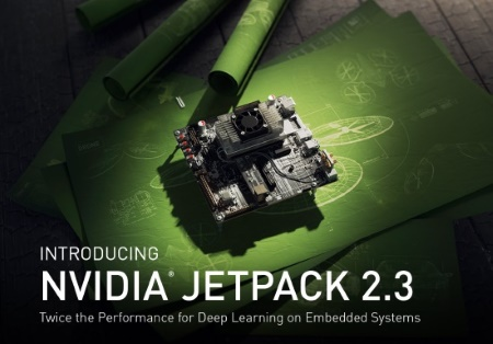 NVIDIA's TX1 SoC now comes on a credit-card sized module